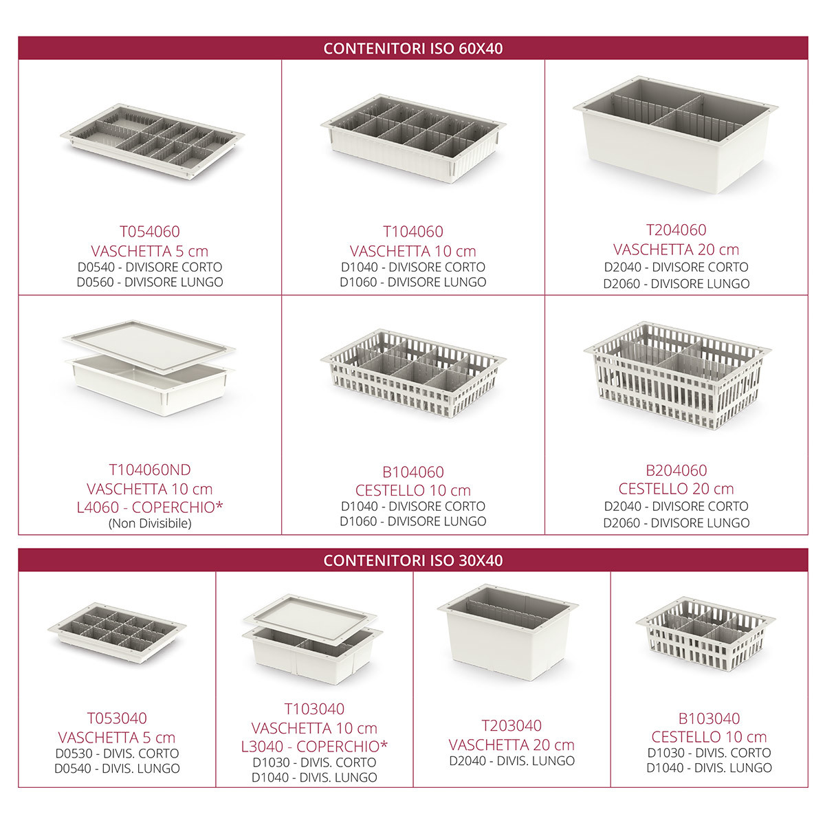 Standard ISO 60-40 ABS modules